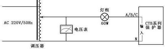 CTB-6电流互感器二次过电压保护器测试方法 DR-CTB系列电流互感器二次过电压保护器测试电路接线见下图,将单相调压器调到0V位置,输出端接到某一绕组与相应的N端(如A1与N1,B2与N2),接通DR-CTB电流互感器二次过电保护器电源,此时,面板上的工作指示灯(绿色)亮,而其它的指示灯均应不亮,这表示各路保护电路均处于正常的复位状态。假如还有红色指示灯亮,说明相应部分保护状态未正常复位,需要按复位按钮予以复位。 DR-CTB系列电流互感器CT二次过电压保护器测试步骤如下:  缓慢地调节调压器,使调压器