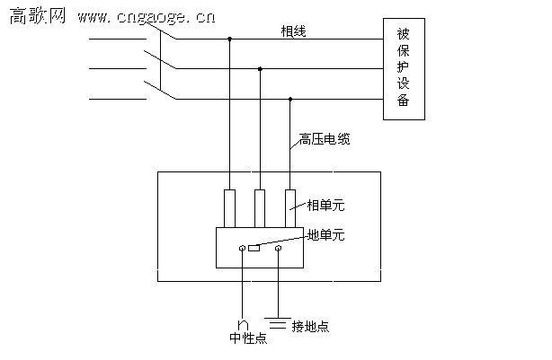 组合式过电压保护器接线方式-技术交流-中国电气网