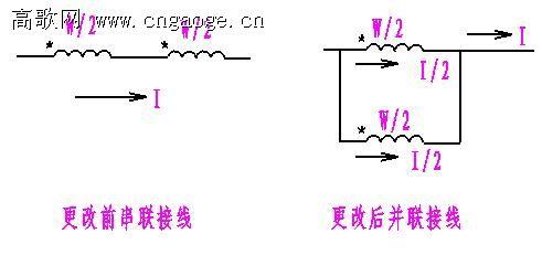 用短路电流的电动力冲击电表;c