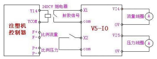 sony icx022al 集成电路应用接线图