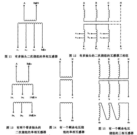 1、电压互感器的文字符号: PT(Potential transformer 的缩写) 2、电压互感器的图形符号(电气符号): 以下符号来自电压互感器国家标准,一般用于原理图绘制。 图6符号表示 全绝缘及有一个二次绕组的单相电压互感器 图7符号表示 一次绕组中性点降低绝缘和有一个二次绕组的单相电压互感器 图8符号表示 有一个二次绕组的单相电压互感器 图9符号表示 有两个二次绕组的单相电压互感器 图10符号表示 有两个二次绕组的电压互感器三相组 图11符号表示 有多抽头二次绕组的单相电压互感器 图12符号表