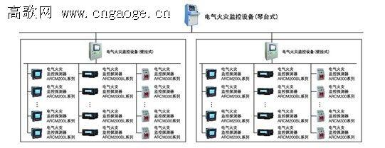 电气火灾监控系统原理及安装