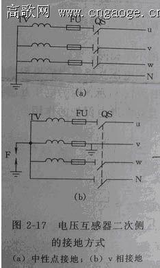 电压互感器的常规接线和V V接线图