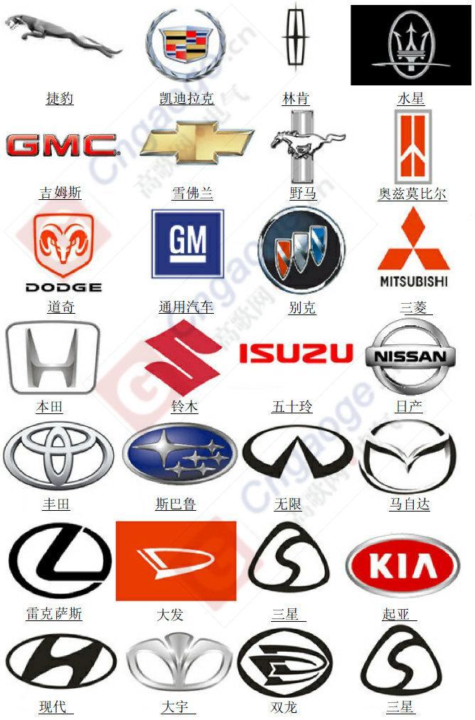 汽车标志大全及名字_车标志图片名字大全