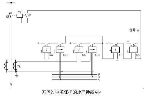 方向过电流保护的原理接线图