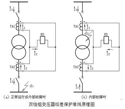 双绕组变压器纵差保护单线原理图
